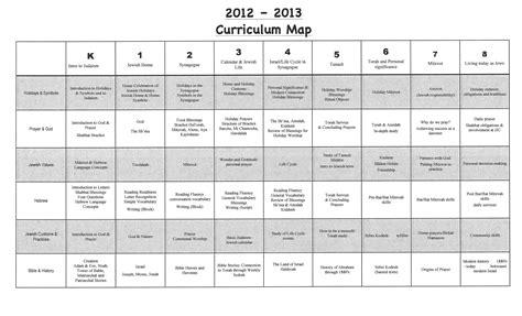 2012 2013 curriculum map bernard selevan