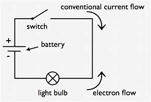 A Simple Circuit Diagram | Wiring Diagram With Description
