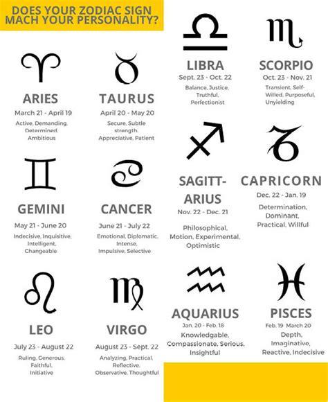 Are Zodiac Signs Accurate The Roar