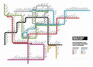 Rock  U2018n U2019 Roll Metro Map