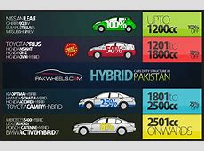 Duty Structure Of Hybrid Vehicles Remains Unchanged