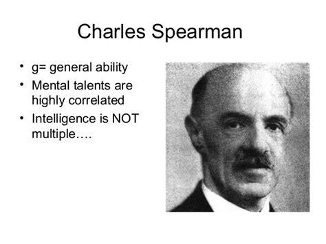 Famous Psychologists