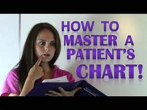 Charting For Nurses How To Understand A Patient 39 S Chart