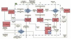 Mfa Diagrams
