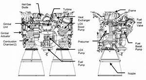 F1 Rocket Engine Diagrams F1 Engine Diagram Wiring Diagram