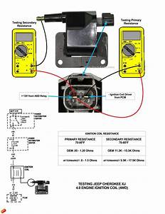 Jeep Cherokee Sport Ignition Coil Diagram