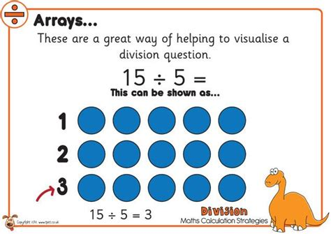 the 25 best division strategies ideas on pinterest math