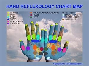 Hand Reflexology  A Beginners Guide