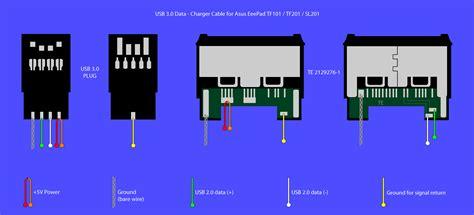 Usb Iphone Wiring Diagram