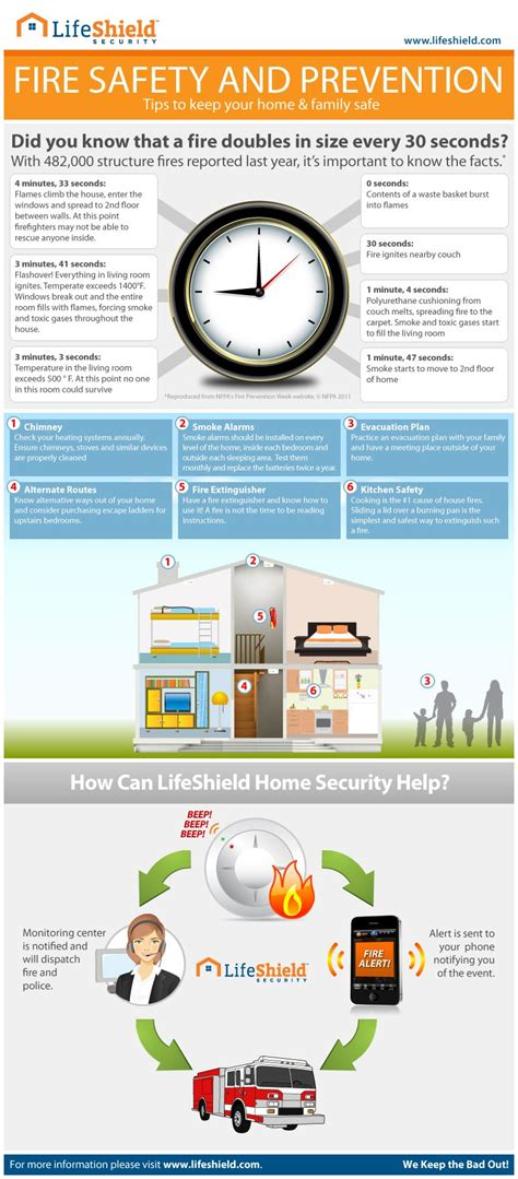 Fire Safety Tips From a Lifelong Firefighter   Fire safety ...