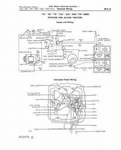 John Deere 50 Rewired