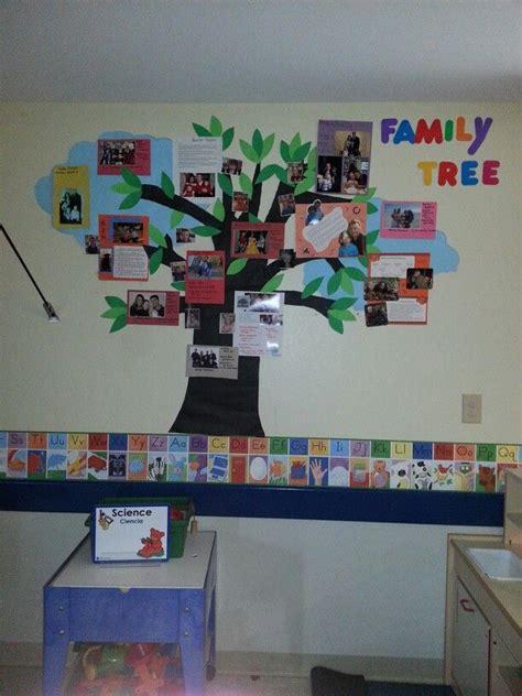family tree bulletin board  images family tree