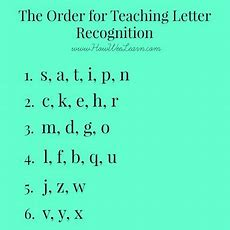 The Order For Teaching Letter Recognition To Kids  Brilliant Reasoning A Must Read