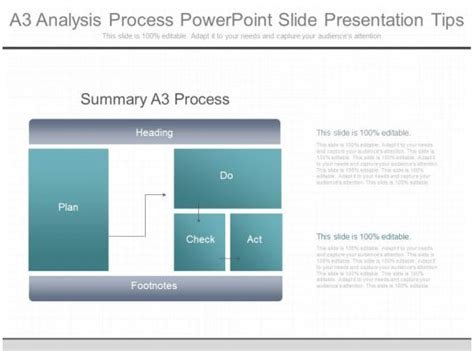 analysis process powerpoint   tips