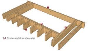 fabriquer un escalier b 233 ton bricobistro