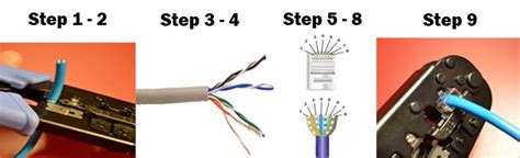 Learn About Computer Network Cables