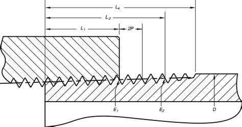 16 gauge vs 18 gauge national pipe thread wikipedia