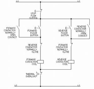 How To Learn Dol Electric Motor Control  U2013 A Basic Motor