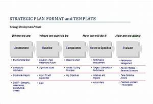 search results for excel action plan template calendar With strategic planning calendar template