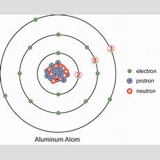 Aluminum Atom Model  Google Search  School  Pinterest  Models, Projects And Search
