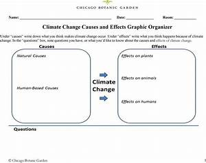 Weather And Climate Worksheets Pdf