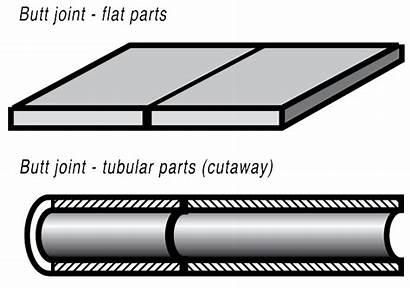 Joint Butt Principles Joints Flat Parts Lap