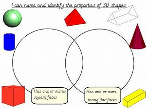 Year 3 Name And Properties Of 3d Shapes
