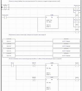 Ladder Logic And Other Plc Programming Options