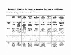 virginia government worksheet important historical With government historical documents