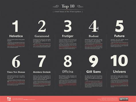 how to the best font style design for your website