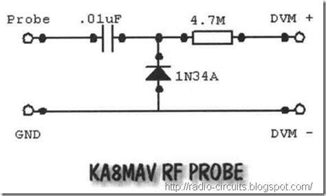 Radio Circuits Blog Probe