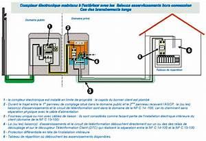 Demande De Raccordement Erdf : schema raccordement erdf ~ Premium-room.com Idées de Décoration