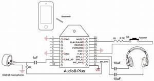 Audiob Plus Bluetooth Audio Receiver Module