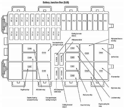 2005 ford focus zx4 fuse box diagram
