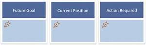 Facilitation Tools: Gap Analysis — Active Presence