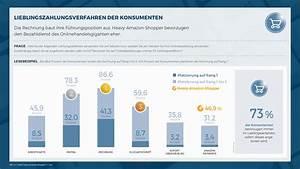 Pay Online Rechnung : online payment rechnung bleibt die nummer eins idealo magazin ~ Themetempest.com Abrechnung
