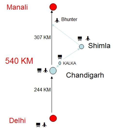 reach manali  delhi shimla   sides