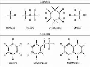 Appendix C  Chemistry Of Petroleum