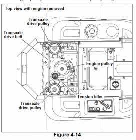 Transmission Belt Keeps Coming Off Pulleys