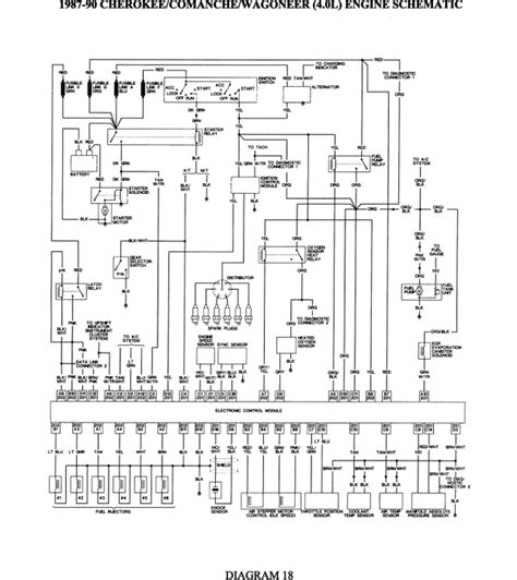 Engine Wiring Schematic Jeep Cherokee Forum