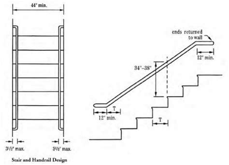 Standard Handrail Size - handrail heights for steps and stairs legislation standard