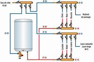 Tube Per 16 : quel tube per utiliser conseils de plombier ~ Melissatoandfro.com Idées de Décoration
