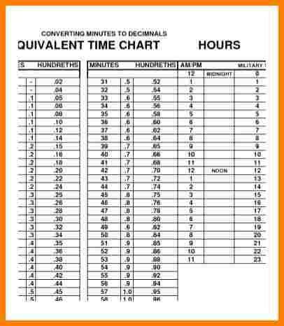 printable timesheet template business card