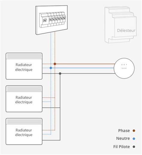 schema branchement radiateur electrique avec fil pilote