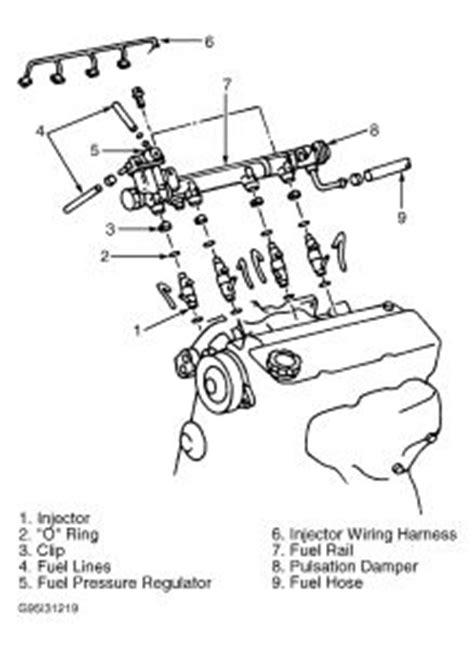 kia sportage fuel injectors    change