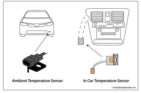 Fuse Box Diagram Or Realy 2009 Dodge Journey by 2009 Dodge Journey Thermostat Location Dodge Wiring