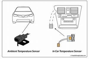 Ambient Air Temperature Sensor Function