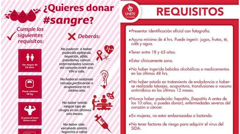 requisitos  lugares  donacion de sangre  mexico