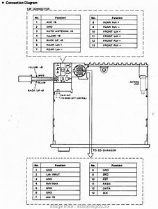 Jegs Mini Starter Wiring Diagram Simple Pioneer  P3500