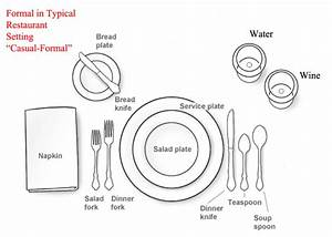 Correct Table Place Setting  U0026 Formal Place Setting Chart